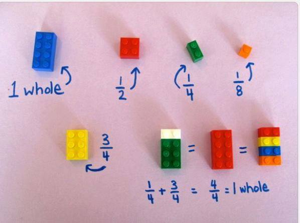 Teach Fractions with Lego
